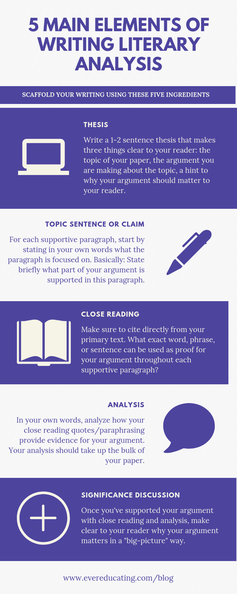 Cheap critical analysis essay writer website for masters emotional intelligence thesis statement