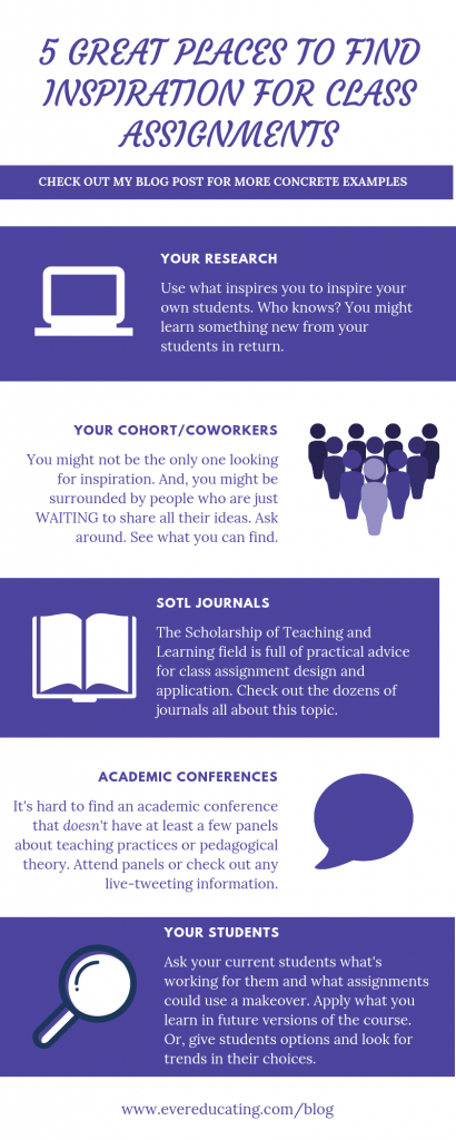 5 Great Places to Find Inspiration for Class Assignments (Infographic)