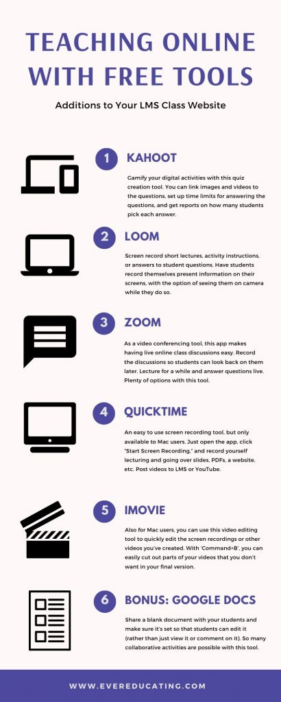 Teaching Online with Free Tools Infographic